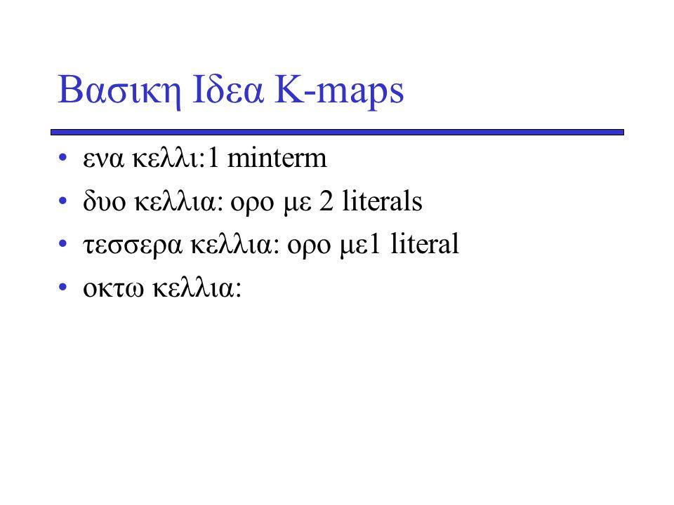 Βασικη Ιδεα Κ-maps •ενα κελλι:1 minterm •δυο κελλια: ορο με 2 literals •τεσσερα κελλια: ορο με1 literal •οκτω κελλια: