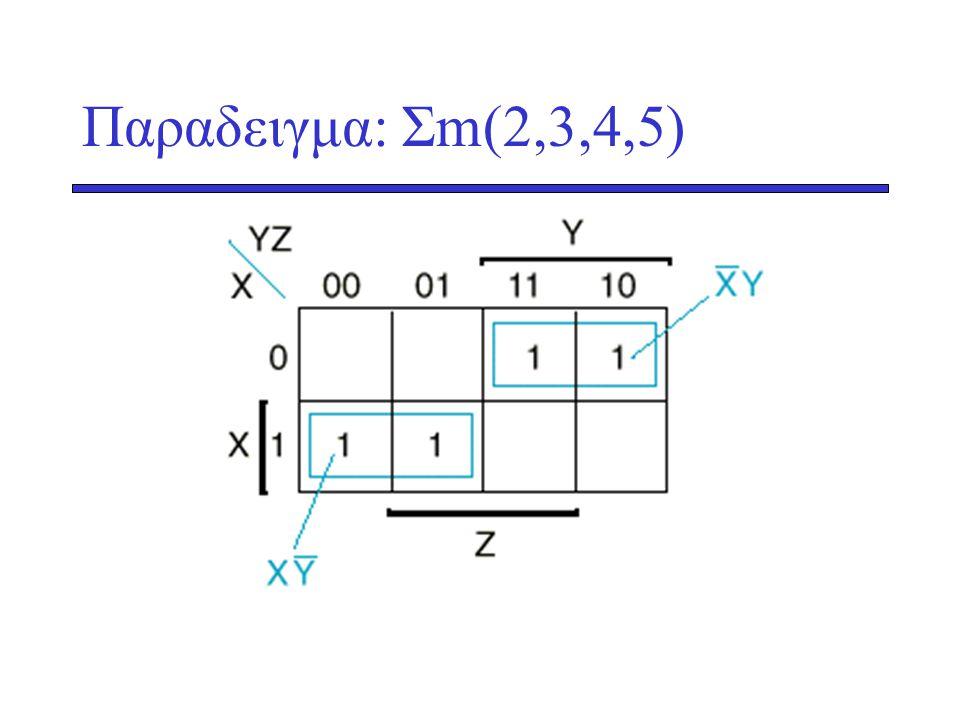 Παραδειγμα: Σm(2,3,4,5)