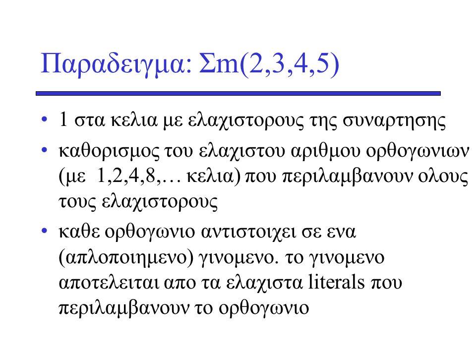 •1 στα κελια με ελαχιστορους της συναρτησης •καθορισμος του ελαχιστου αριθμου ορθογωνιων (με 1,2,4,8,… κελια) που περιλαμβανουν ολους τους ελαχιστορου