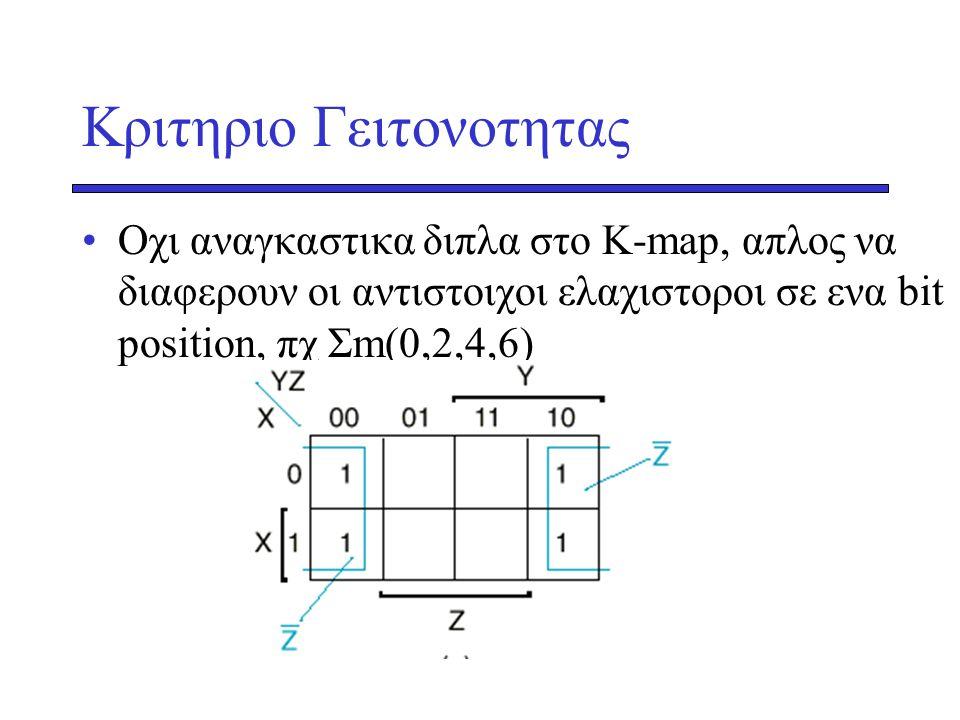 Κριτηριο Γειτονοτητας •Οχι αναγκαστικα διπλα στο Κ-map, απλος να διαφερουν οι αντιστοιχοι ελαχιστοροι σε ενα bit position, πχ Σm(0,2,4,6)