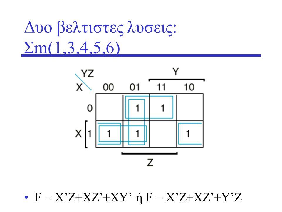 Δυο βελτιστες λυσεις: Σm(1,3,4,5,6) •F = X'Z+XZ'+XY' ή F = X'Z+XZ'+Y'Z