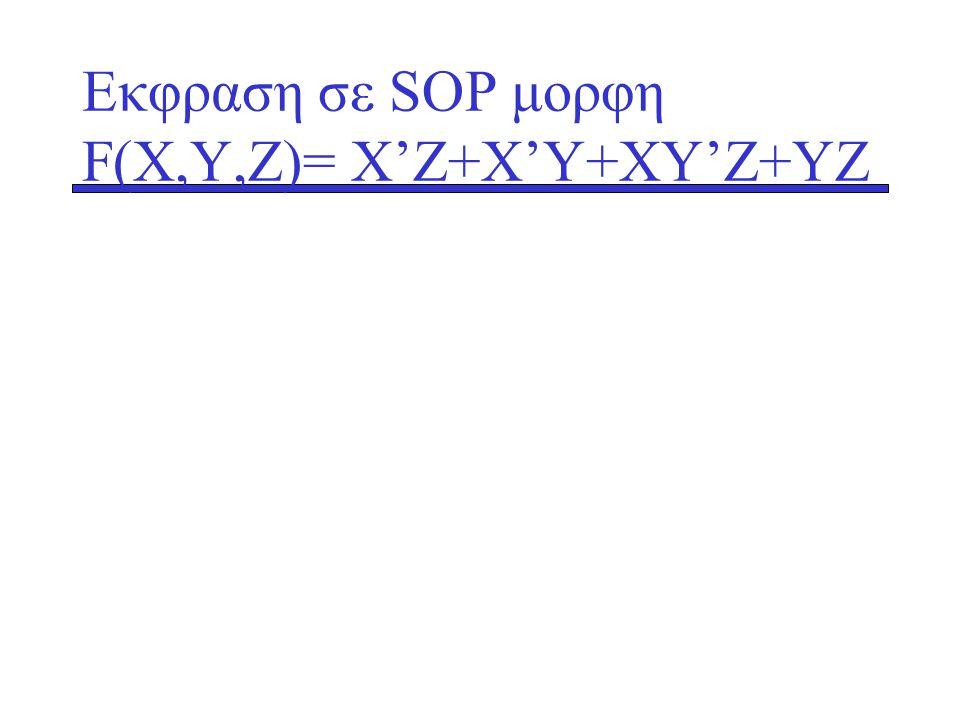 Εκφραση σε SOP μορφη F(Χ,Υ,Ζ)= X'Z+X'Y+XY'Z+YZ
