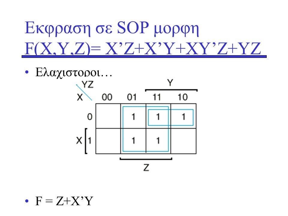 •Ελαχιστοροι… •F = Z+X'Y