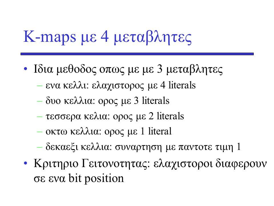 •Ιδια μεθοδος οπως με με 3 μεταβλητες –ενα κελλι: ελαχιστορος με 4 literals –δυο κελλια: ορος με 3 literals –τεσσερα κελια: ορος με 2 literals –οκτω κ