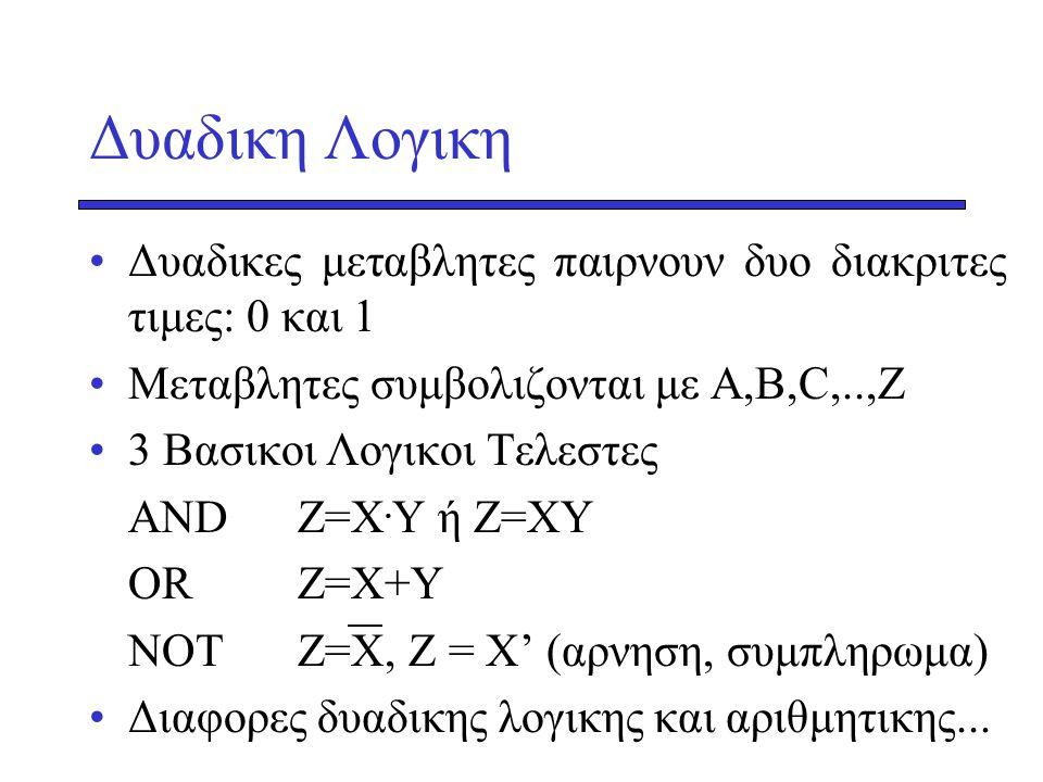 Δυαδικη Λογικη •Δυαδικες μεταβλητες παιρνουν δυο διακριτες τιμες: 0 και 1 •Μεταβλητες συμβολιζονται με Α,Β,C,..,Z •3 Bασικοι Λογικοι Τελεστες ΑΝDZ=X.