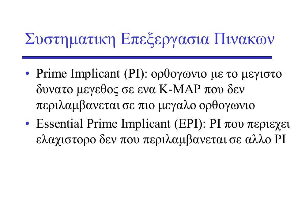 Συστηματικη Επεξεργασια Πινακων •Prime Implicant (PI): oρθογωνιο με το μεγιστο δυνατο μεγεθος σε ενα K-MAP που δεν περιλαμβανεται σε πιο μεγαλο ορθογω