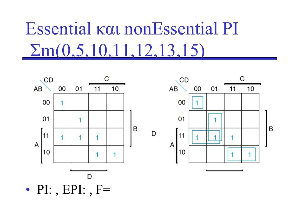 Essential και nonEssential PI Σm(0,5,10,11,12,13,15) •PI:, EPI:, F=