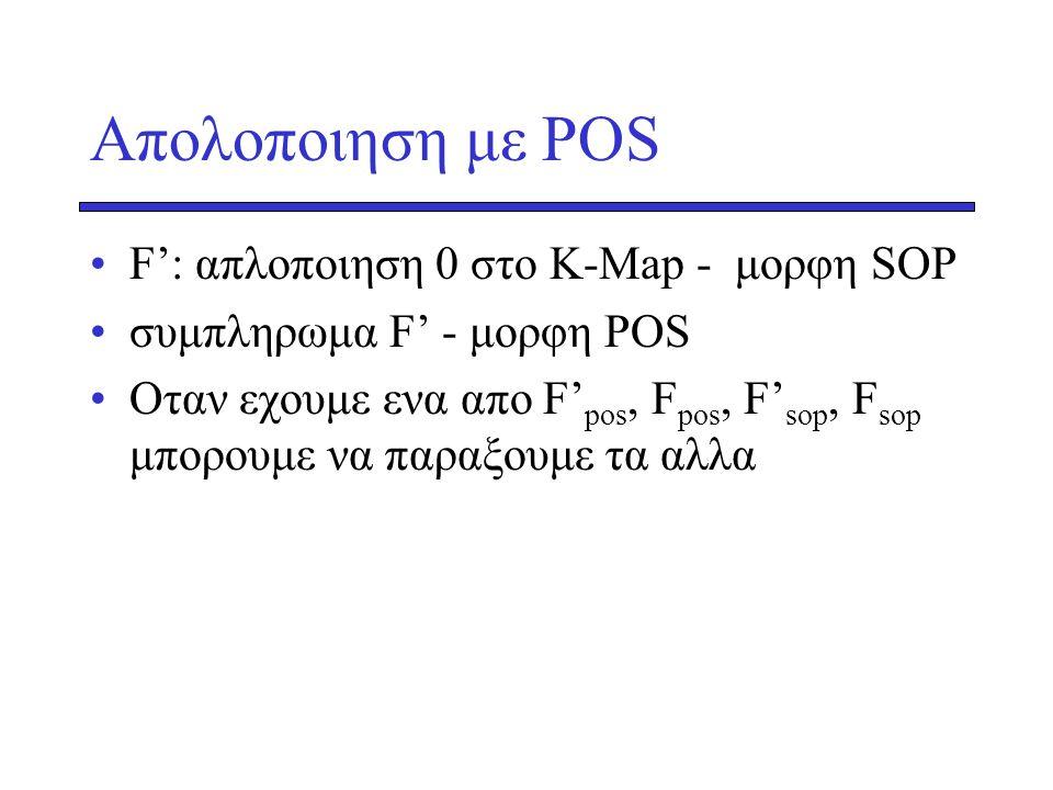 Aπολοποιηση με POS •F': απλοποιηση 0 στο Κ-Μap - μορφη SOP •συμπληρωμα F' - μορφη POS •Oταν εχουμε ενα απο F' pos, F pos, F' sop, F sop μπορουμε να πα