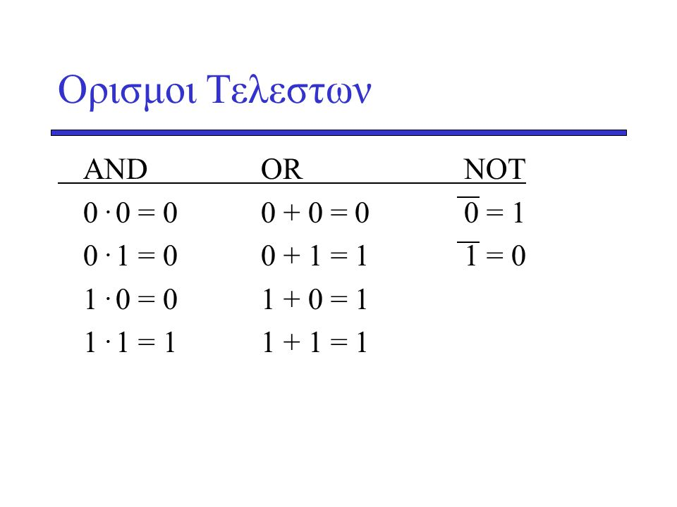 Δυϊσμος (Duality) •Iδιοτητα αλγεβρας Boole: οταν μια σχεση ισχυει, ισχυει και η dual της •Το dual μιας σχεσης το παιρνουμε με να αλλαξουμε το πιο κατω AND  OR, 0  1 •Προσοχη δεν λεει (και δεν ισχυει) οτι η σχεση και το dual της ειναι ισα