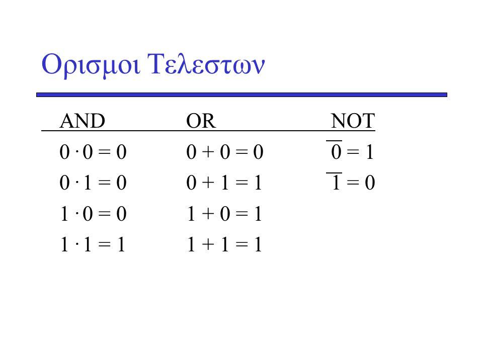 Consensus Theorem (Θεωρια της Ομοφωνιας) •ΧΥ + Χ'Ζ+ΥΖ = ΧΥ + Χ'Ζ •ΧΥ + Χ'Ζ + (Χ+Χ') ΥΖ = •οταν ΥΖ=1 τοτε η το ΧΥ=1 ή το Χ'Ζ=1 •Dual: (X+Y)(X'+Z)(Y+Z) = (X+Y)(X'+Z) •(A+B)(A'+C)=