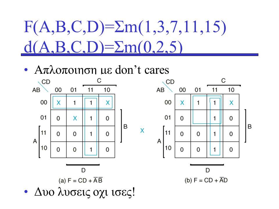 F(A,B,C,D)=Σm(1,3,7,11,15) d(A,B,C,D)=Σm(0,2,5) •Απλοποιηση με don't cares •Δυο λυσεις οχι ισες!