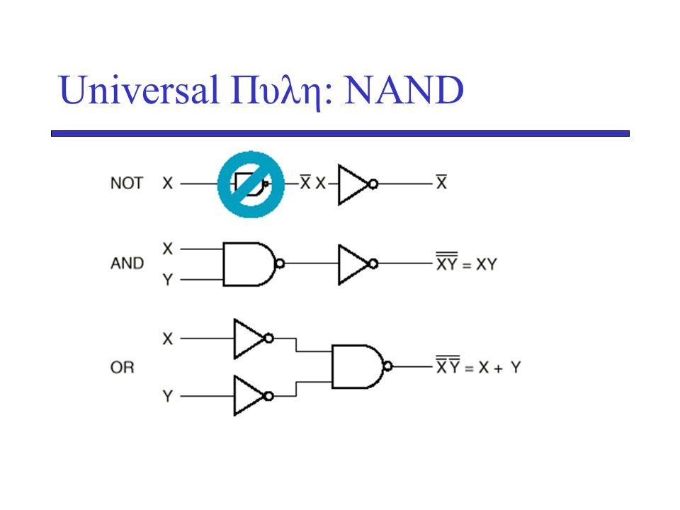 Universal Πυλη: ΝΑND