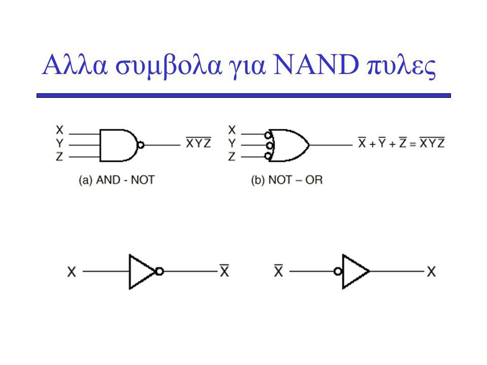 Αλλα συμβολα για NAND πυλες