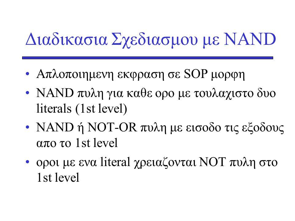 Διαδικασια Σχεδιασμου με NAND •Απλοποιημενη εκφραση σε SOP μορφη •ΝΑΝD πυλη για καθε ορο με τουλαχιστο δυο literals (1st level) •ΝΑΝD ή ΝΟΤ-ΟR πυλη με