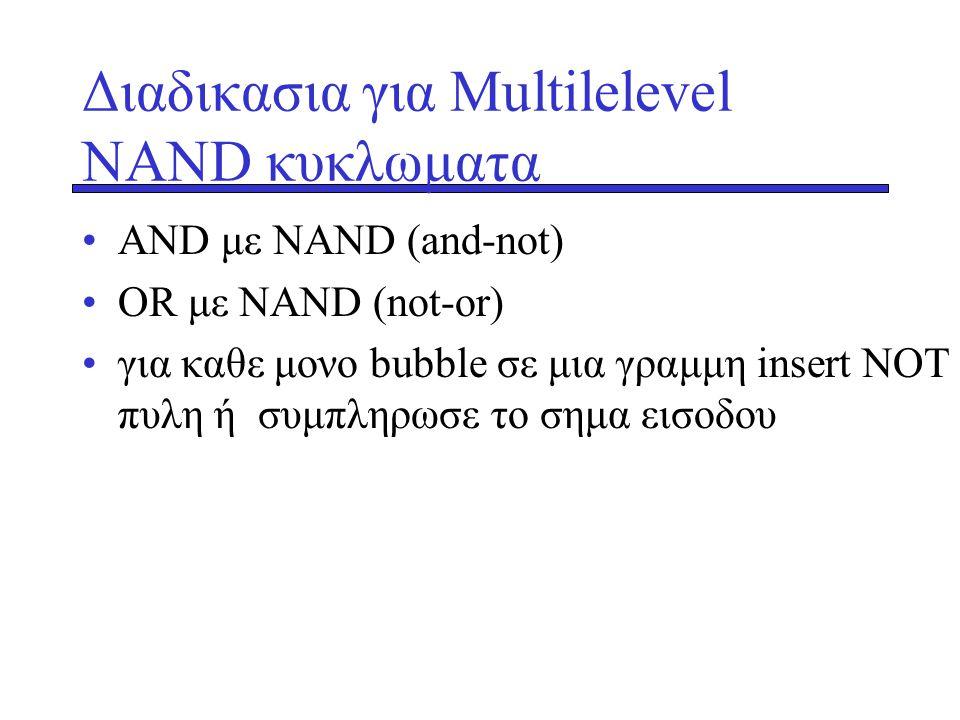 Διαδικασια για Multilelevel NAND κυκλωματα •ΑΝD με ΝΑΝD (and-not) •OR με NAND (not-or) •για καθε μονο bubble σε μια γραμμη insert ΝΟΤ πυλη ή συμπληρωσ