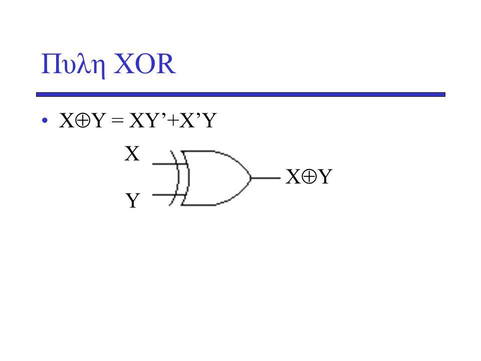 Πυλη ΧΟR •X  Y = XY'+X'Y Χ Υ XYXY
