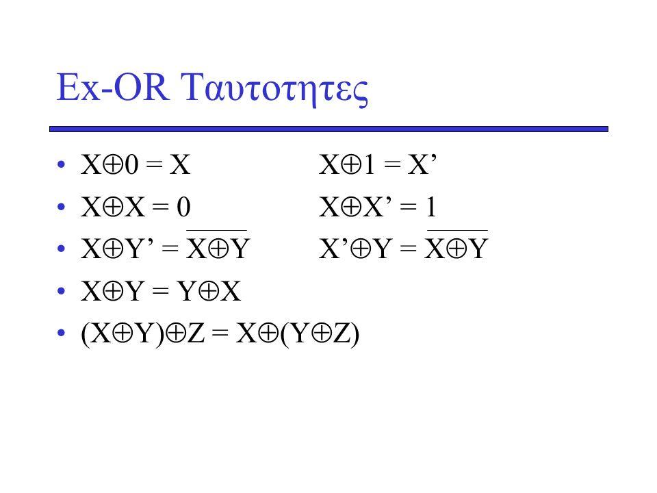 Ex-OR Tαυτοτητες •X  0 = X X  1 = X' •X  Χ = 0X  Χ' = 1 •X  Y' = X  Y X'  Y = X  Y •X  Y = Υ  Χ •(X  Υ)  Ζ = Χ  (Υ  Ζ)