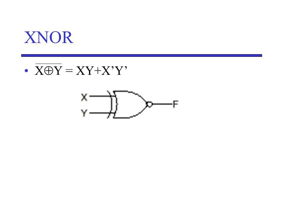 ΧΝΟR •X  Y = XY+X'Y'