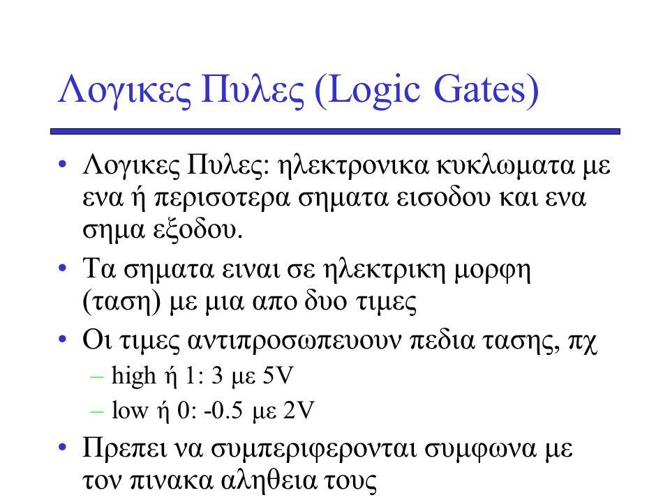 Λογικες Πυλες (Logic Gates) •Λογικες Πυλες: ηλεκτρονικα κυκλωματα με ενα ή περισοτερα σηματα εισοδου και ενα σημα εξοδου. •Τα σηματα ειναι σε ηλεκτρικ