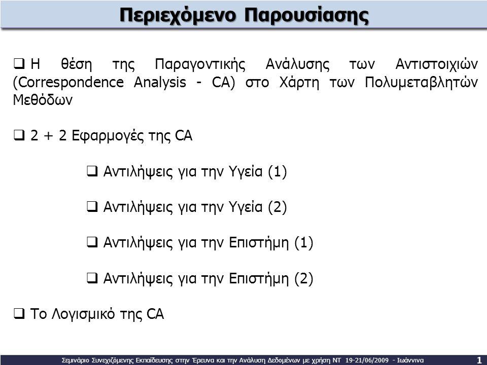 Η θέση της Παραγοντικής Ανάλυσης των Αντιστοιχιών (Correspondence Analysis - CA) στο Χάρτη των Πολυμεταβλητών Μεθόδων  2 + 2 Εφαρμογές της CA  Αντ