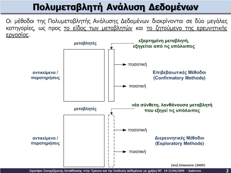 Πολυμεταβλητή Ανάλυση Δεδομένων Οι μέθοδοι της Πολυμεταβλητής Ανάλυσης Δεδομένων διακρίνονται σε δύο μεγάλες κατηγορίες, ως προς το είδος των μεταβλητ