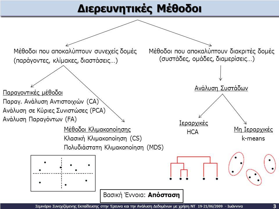 Διερευνητικές Μέθοδοι Μέθοδοι που αποκαλύπτουν συνεχείς δομές (παράγοντες, κλίμακες, διαστάσεις…) Μέθοδοι που αποκαλύπτουν διακριτές δομές (συστάδες,
