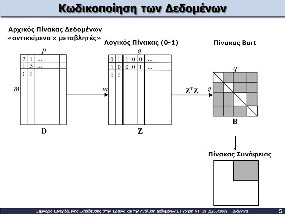 Κωδικοποίηση των Δεδομένων 5 Αρχικός Πίνακας Δεδομένων Πίνακας Burt Λογικός Πίνακας (0-1) «αντικείμενα x μεταβλητές» Πίνακας Συνάφειας Σεμινάριο Συνεχ