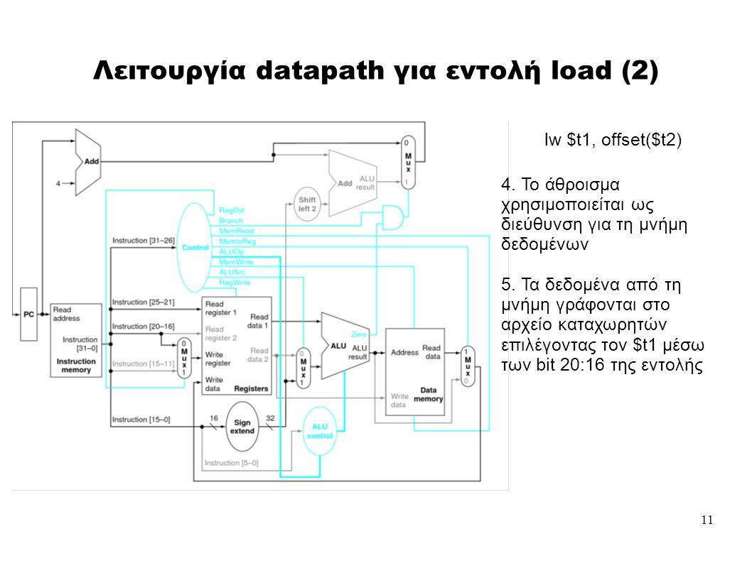 11 Λειτουργία datapath για εντολή load (2)  4.