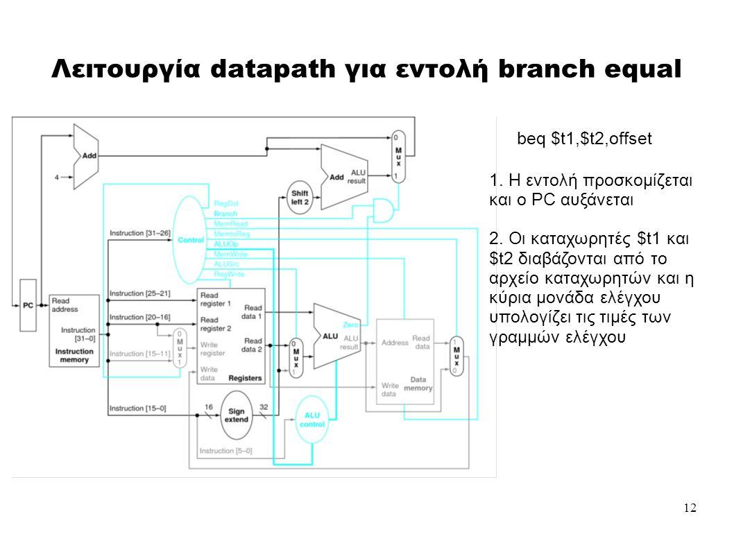 12 Λειτουργία datapath για εντολή branch equal 1. Η εντολή προσκομίζεται και ο PC αυξάνεται 2.