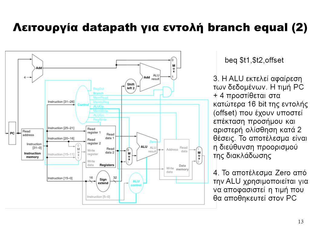 13 Λειτουργία datapath για εντολή branch equal (2)  3.