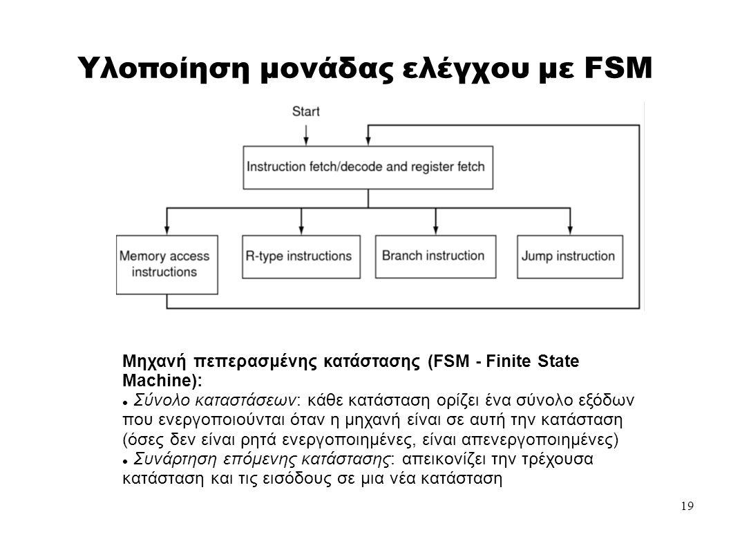 19 Υλοποίηση μονάδας ελέγχου με FSM Μηχανή πεπερασμένης κατάστασης (FSM - Finite State Machine):  Σύνολο καταστάσεων: κάθε κατάσταση ορίζει ένα σύνολο εξόδων που ενεργοποιούνται όταν η μηχανή είναι σε αυτή την κατάσταση (όσες δεν είναι ρητά ενεργοποιημένες, είναι απενεργοποιημένες)  Συνάρτηση επόμενης κατάστασης: απεικονίζει την τρέχουσα κατάσταση και τις εισόδους σε μια νέα κατάσταση