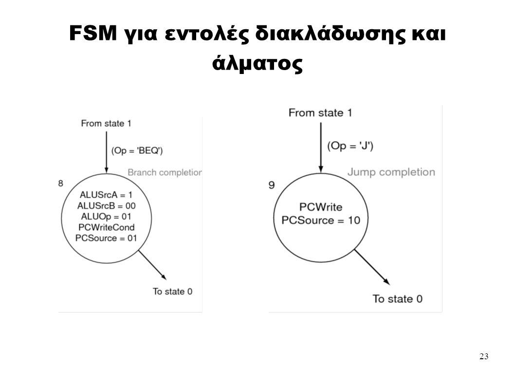 23 FSM για εντολές διακλάδωσης και άλματος