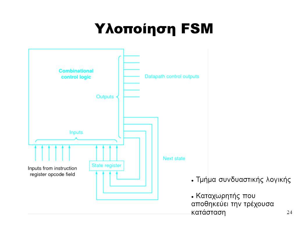24 Υλοποίηση FSM  Τμήμα συνδυαστικής λογικής  Καταχωρητής που αποθηκεύει την τρέχουσα κατάσταση