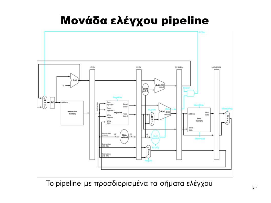 27 Μονάδα ελέγχου pipeline Το pipeline με προσδιορισμένα τα σήματα ελέγχου