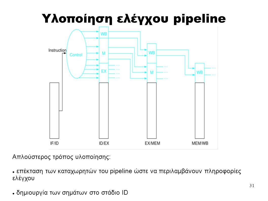 31 Υλοποίηση ελέγχου pipeline Απλούστερος τρόπος υλοποίησης:  επέκταση των καταχωρητών του pipeline ώστε να περιλαμβάνουν πληροφορίες ελέγχου  δημιουργία των σημάτων στο στάδιο ID