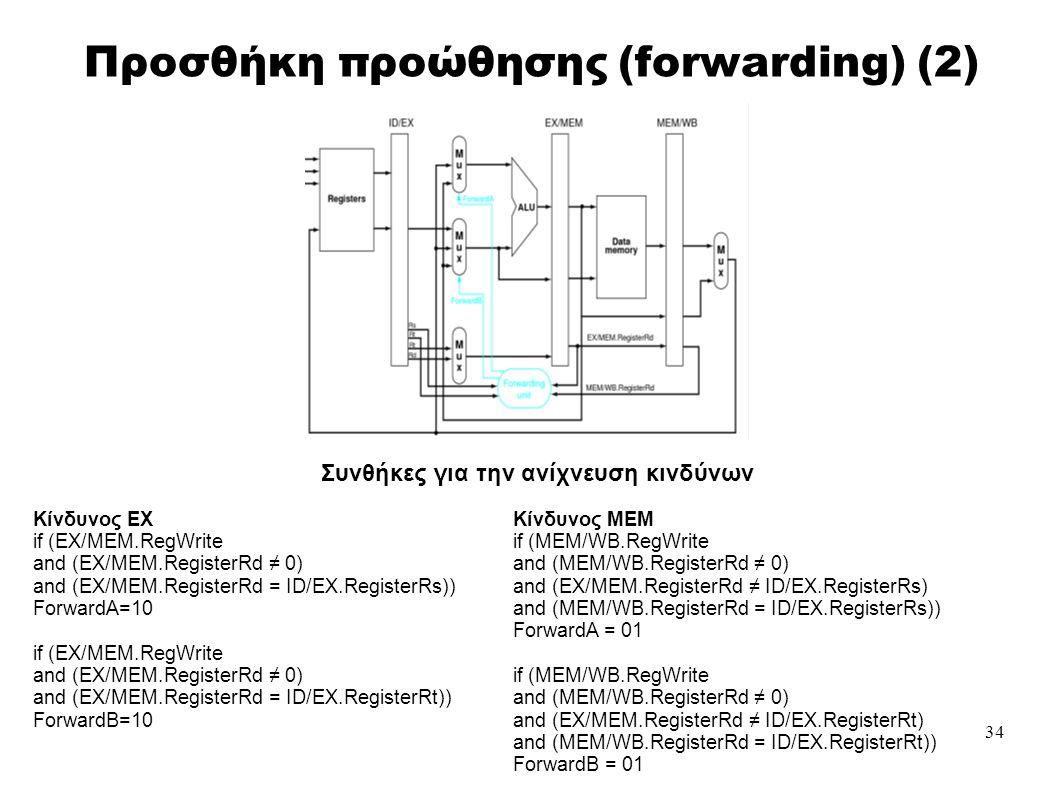 34 Προσθήκη προώθησης (forwarding) (2)  Συνθήκες για την ανίχνευση κινδύνων Κίνδυνος EX if (EX/MEM.RegWrite and (EX/MEM.RegisterRd ≠ 0) and (EX/MEM.RegisterRd = ID/EX.RegisterRs)) ForwardA=10 if (EX/MEM.RegWrite and (EX/MEM.RegisterRd ≠ 0) and (EX/MEM.RegisterRd = ID/EX.RegisterRt)) ForwardB=10 Κίνδυνος ΜΕΜ if (MEM/WB.RegWrite and (MEM/WB.RegisterRd ≠ 0) and (EX/MEM.RegisterRd ≠ ID/EX.RegisterRs) and (MEM/WB.RegisterRd = ID/EX.RegisterRs)) ForwardA = 01 if (MEM/WB.RegWrite and (MEM/WB.RegisterRd ≠ 0) and (EX/MEM.RegisterRd ≠ ID/EX.RegisterRt) and (MEM/WB.RegisterRd = ID/EX.RegisterRt)) ForwardB = 01