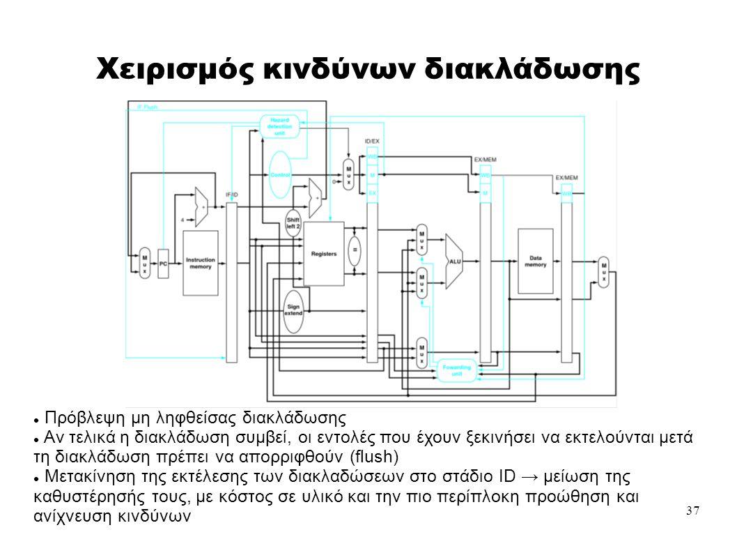 37 Xειρισμός κινδύνων διακλάδωσης  Πρόβλεψη μη ληφθείσας διακλάδωσης  Αν τελικά η διακλάδωση συμβεί, οι εντολές που έχουν ξεκινήσει να εκτελούνται μετά τη διακλάδωση πρέπει να απορριφθούν (flush)  Μετακίνηση της εκτέλεσης των διακλαδώσεων στο στάδιο ID → μείωση της καθυστέρησής τους, με κόστος σε υλικό και την πιο περίπλοκη προώθηση και ανίχνευση κινδύνων