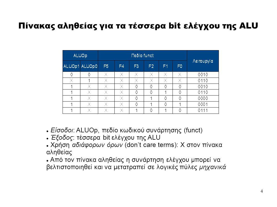4  Είσοδοι: ALUOp, πεδίο κωδικού συνάρτησης (funct)  Έξοδος: τέσσερα bit ελέγχου της ALU  Χρήση αδιάφορων όρων (don't care terms): X στον πίνακα αληθείας  Από τον πίνακα αληθείας η συνάρτηση ελέγχου μπορεί να βελτιστοποιηθεί και να μετατραπεί σε λογικές πύλες μηχανικά Πίνακας αληθείας για τα τέσσερα bit ελέγχου της ALU