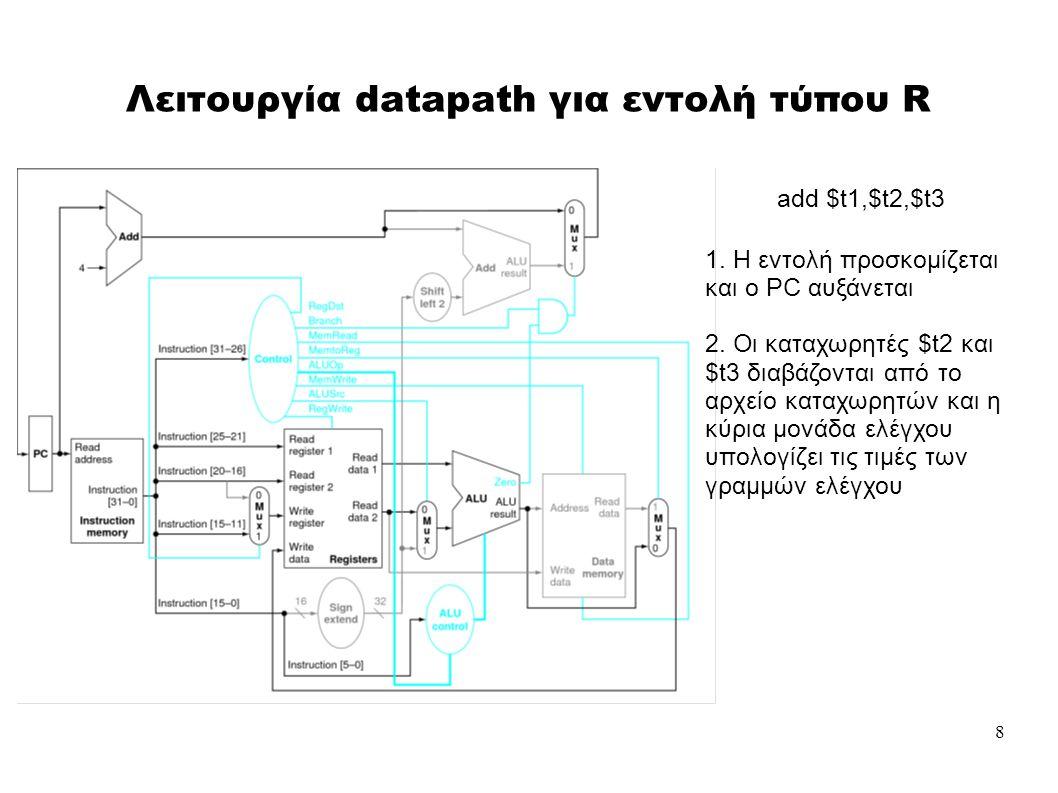 8 Λειτουργία datapath για εντολή τύπου R add $t1,$t2,$t3 1.