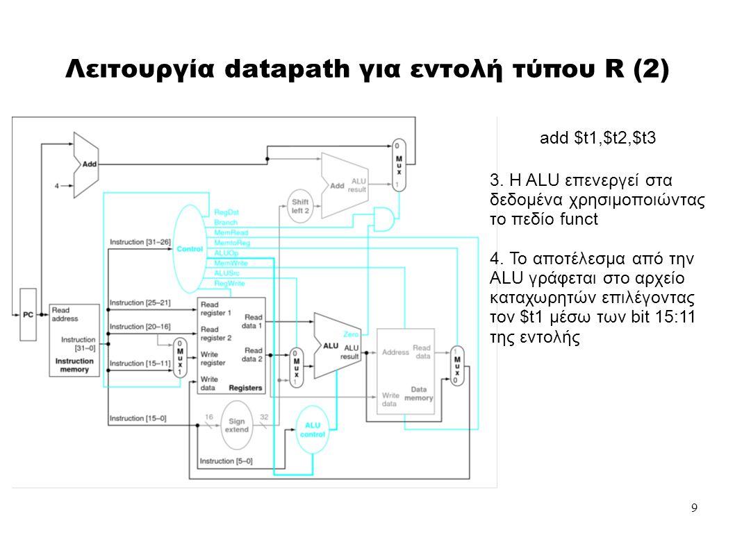 9 Λειτουργία datapath για εντολή τύπου R (2)  add $t1,$t2,$t3 3.