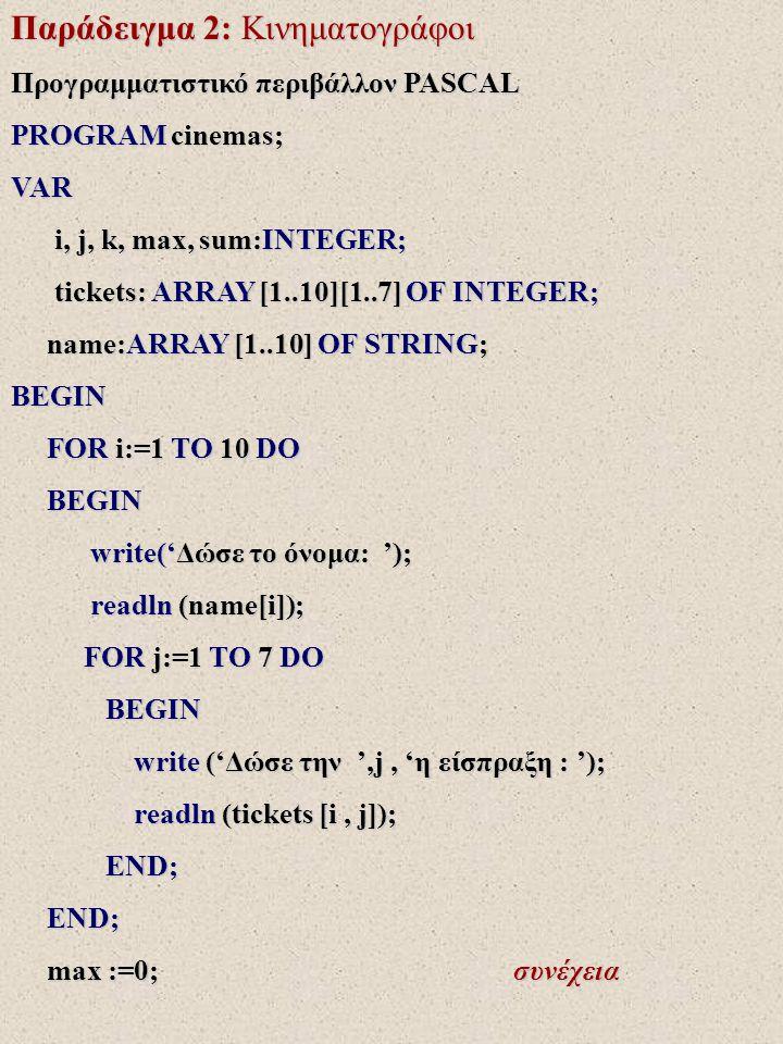 Παράδειγμα 2: Κινηματογράφοι Προγραμματιστικό περιβάλλον PASCAL PROGRAM cinemas; VAR i, j, k, max, sum:INTEGER; i, j, k, max, sum:INTEGER; tickets: AR