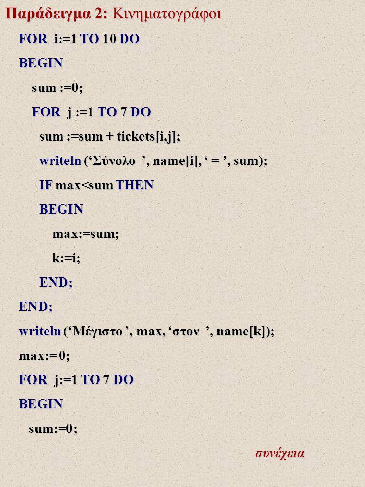 Παράδειγμα 2: Κινηματογράφοι FOR i:=1 TO 10 DO FOR i:=1 TO 10 DO BEGIN BEGIN sum :=0; sum :=0; FOR j :=1 TO 7 DO FOR j :=1 TO 7 DO sum :=sum + tickets