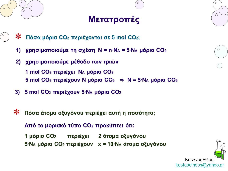 Κων/νος Θέος, kostasctheos@yahoo.gr kostasctheos@yahoo.gr Μετατροπές Πόσα μόρια CO 2 περιέχονται σε 5 mol CO 2 ; 1) χρησιμοποιούμε τη σχέση Ν = n·Ν Α