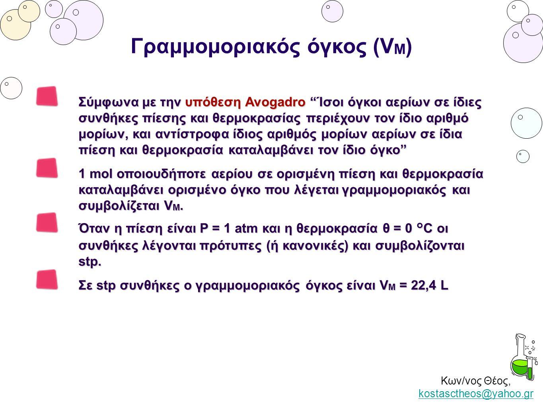 """Κων/νος Θέος, kostasctheos@yahoo.gr kostasctheos@yahoo.gr Γραμμομοριακός όγκος (V M ) Σύμφωνα με την υπόθεση Avogadro """"Ίσοι όγκοι αερίων σε ίδιες συνθ"""