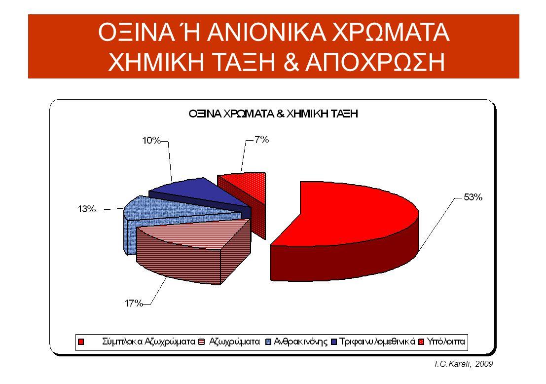 ΟΞΙΝΑ Ή ΑΝΙΟΝΙΚΑ ΧΡΩΜΑΤΑ ΧΗΜΙΚΗ ΤΑΞΗ & ΑΠΟΧΡΩΣΗ Ι.G.Karali, 2009
