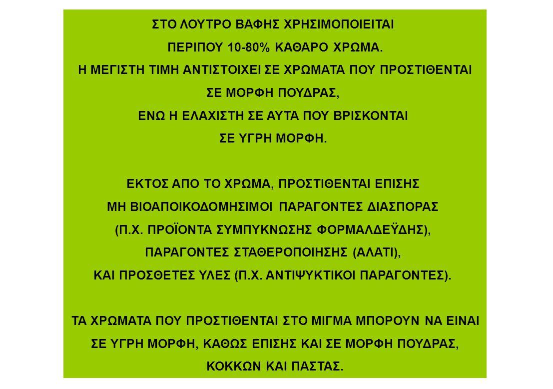 ΝΕΟΤΕΡΑ ΒΑΣΙΚΑ ΧΡΩΜΑΤΑ ΚΑΤΙΟΝΙΚΑ ΧΡΩΜΑΤΑ ΕΝΤΟΠΙΣΜΕΝΟΥ ΘΕΤΙΚΟΥ ΦΟΡΤΙΟΥ ΚΑΤΙΟΝΙΚΑ ΧΡΩΜΑΤΑ ΑΠΕΝΤΟΠΙΣΜΕΝΟΥ ΘΕΤΙΚΟΥ ΦΟΡΤΙΟΥ