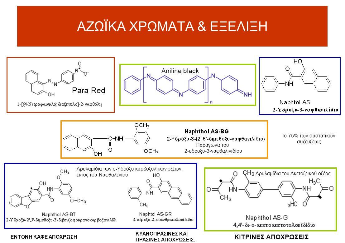 ΑΖΩΪΚΑ ΧΡΩΜΑΤΑ & ΕΞΕΛΙΞΗ Para Red Aniline black Το 75% των συστατικών συζεύξεως ΚΙΤΡΙΝΕΣ ΑΠΟΧΡΩΣΕΙΣ Αρυλαμίδια του Ακετοξεικού οξέος ΚΥΑΝΟΠΡΑΣΙΝΕΣ ΚΑΙ