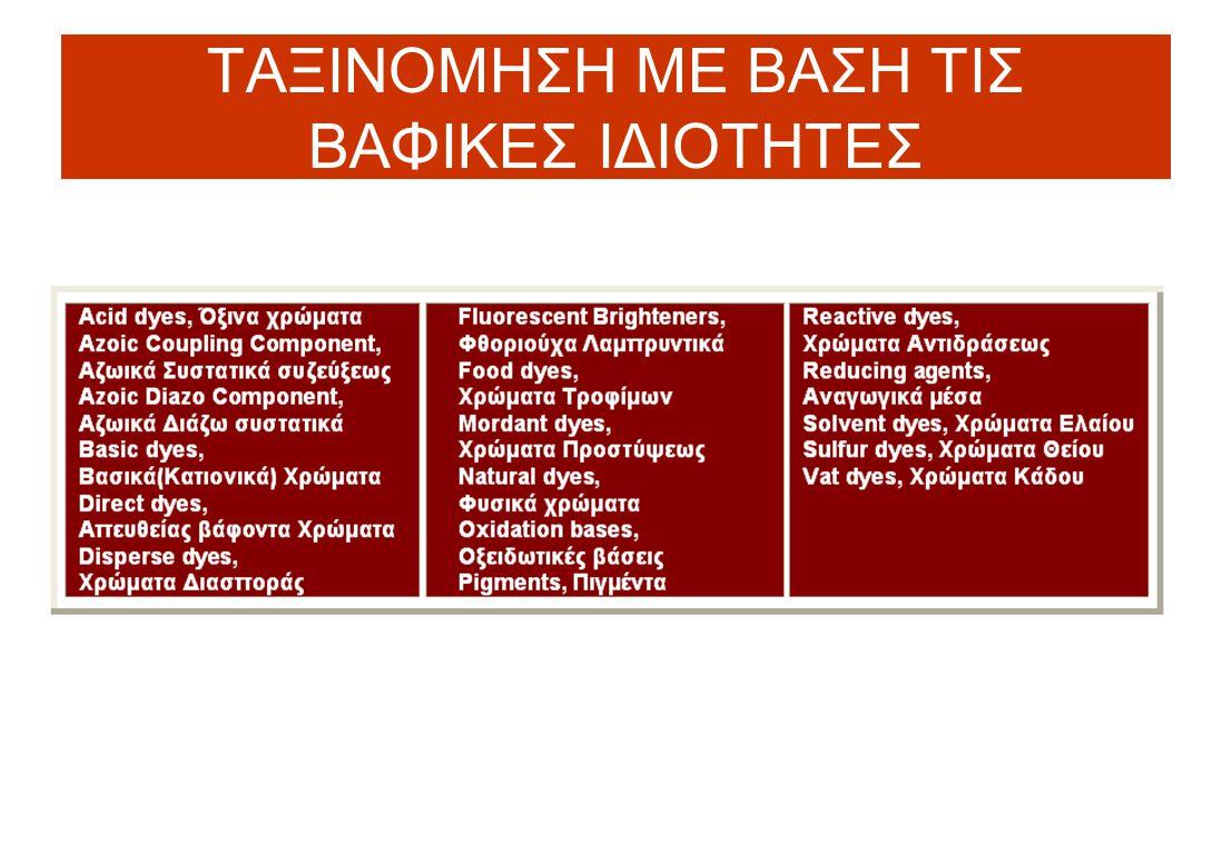 ΟΞΙΝΑ Ή ΑΝΙΟΝΙΚΑ ΧΡΩΜΑΤΑ & ΧΗΜΙΚΗ ΤΑΞΗ ΠΡΟΚΑΤΑΣΚΕΥΑΣΜΕΝΑ 1:2 ΜΕΤΑΛΛΙΚΑ ΣΥΜΠΛΟΚΑ Ι.G.Karali et al, 2009