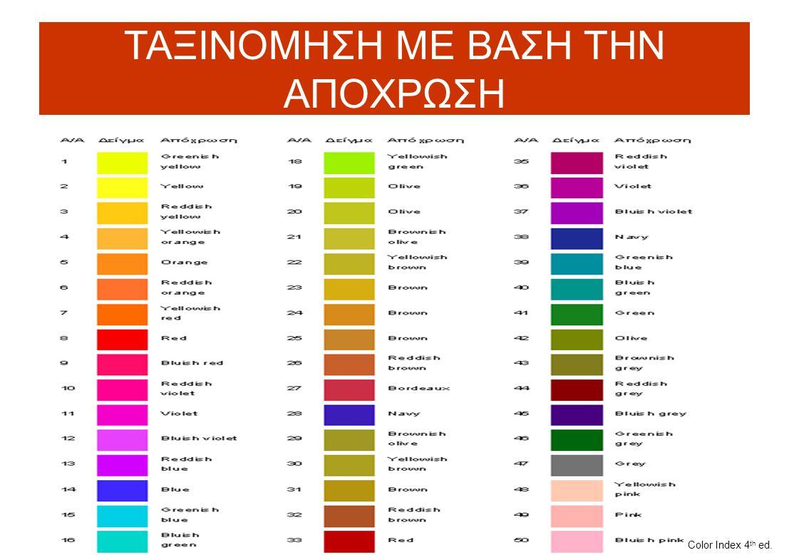 ΤΑΞΙΝΟΜΗΣΗ ΜΕ ΒΑΣΗ ΤΗΝ ΑΠΟΧΡΩΣΗ Color Index 4 th ed.