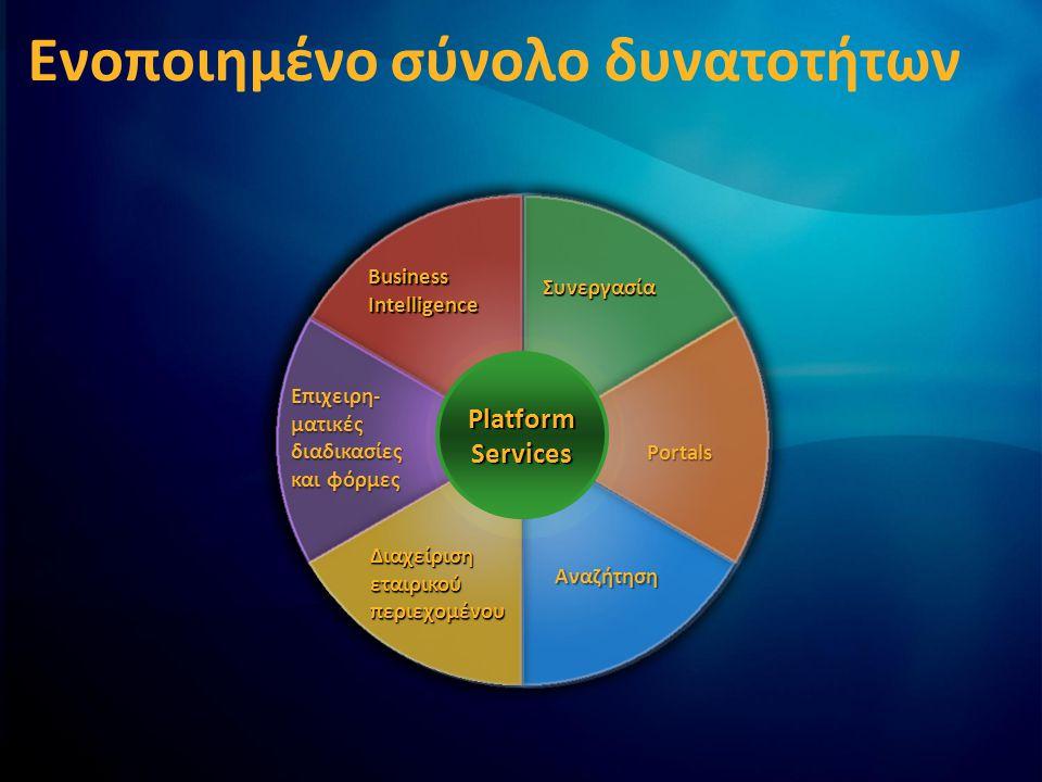 Ενοποιημένο σύνολο δυνατοτήτων Συνεργασία BusinessIntelligence Επιχειρη- ματικές διαδικασίες και φόρμες Αναζήτηση Διαχείριση εταιρικού περιεχομένου Portals PlatformServices